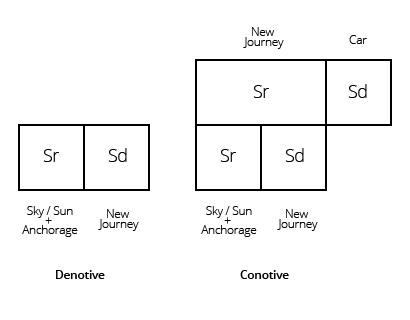 Denotive-Conotive-ad1